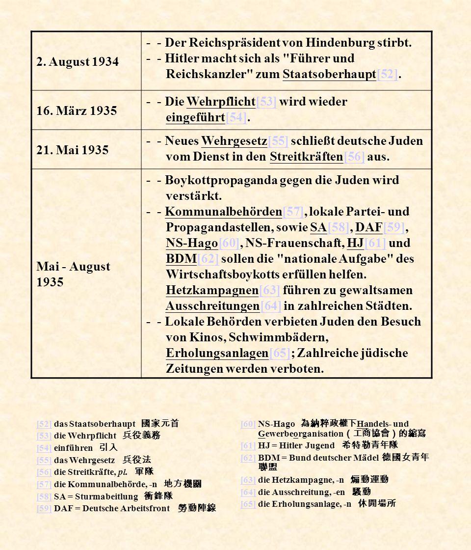- - Die Wehrpflicht[53] wird wieder eingeführt[54]. 21. Mai 1935